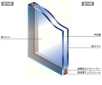 複層ガラスペアマルチ