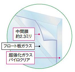 セキュオPYの構造