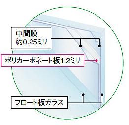 セキュオSPの構造